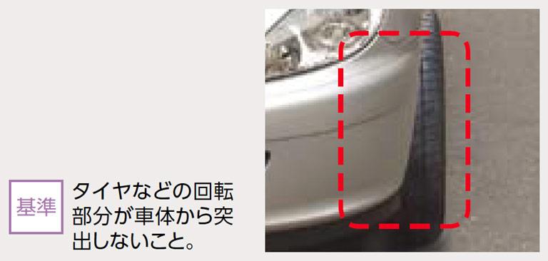 イメージ図/ホイールの車体外へのはみ出し