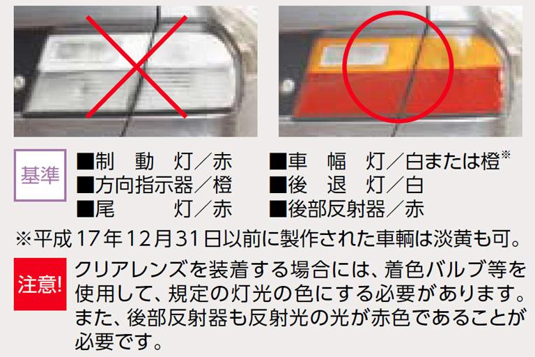 イメージ図/灯火の色を変更